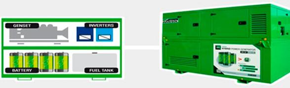 generadores-hibridos